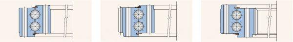 اسلورینگ دو ردیفه تماس 4 نقطه ای مدل 2B (double-row four-point contact ball slewing rings – design type 2B)