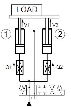 استفاده از شیر کنترل جریان با مکانیزم جبران کننده فشار