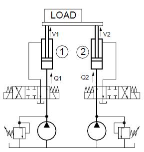 استفاده از دو پمپ در سیستم برای تامین دبی مساوی