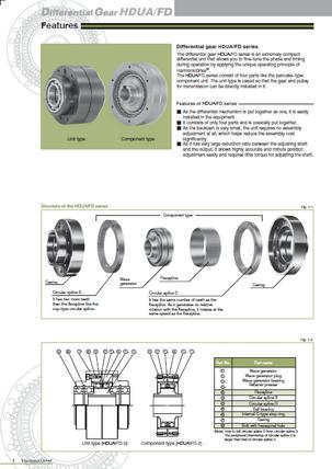 Component Set HDUA