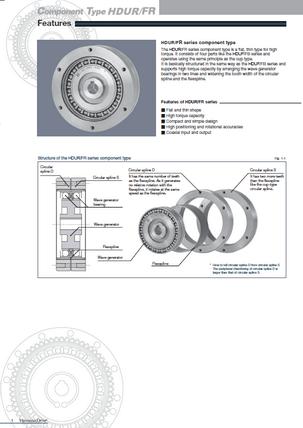 Component Set HDUR